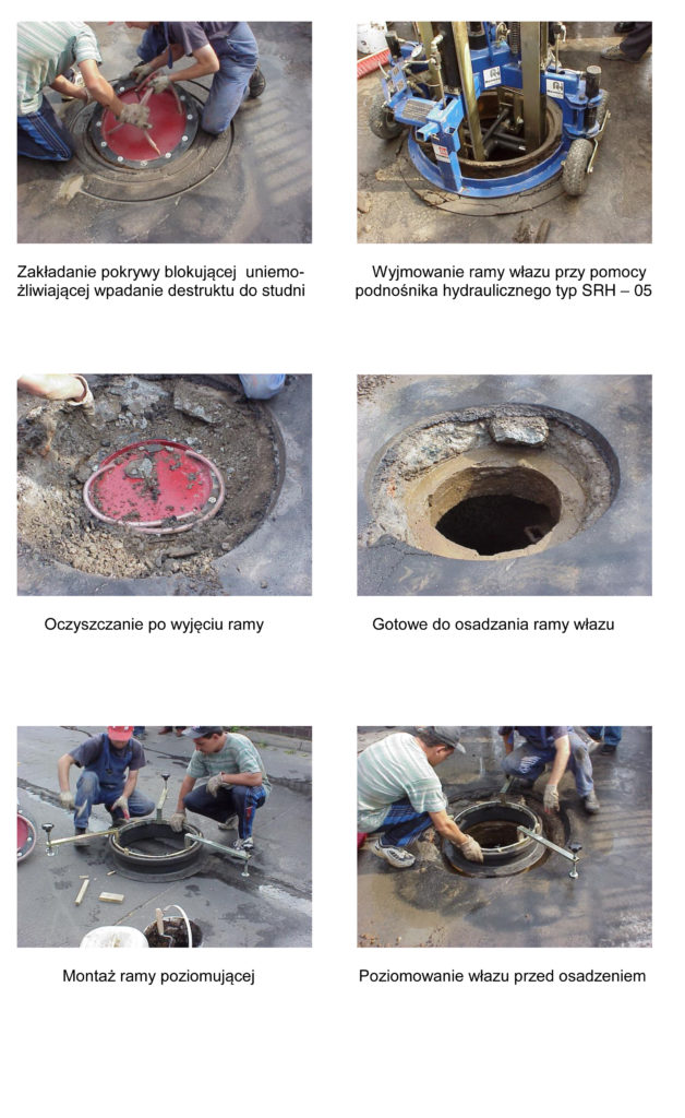 Regulacja studni Ergelit Hermes 2